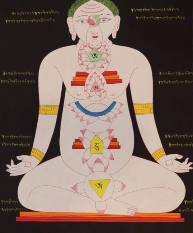 Mandala designs to colors