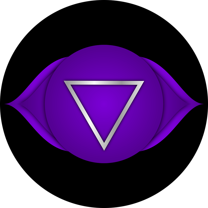 Third eye chakra energy
